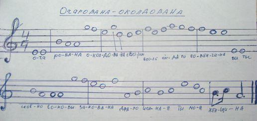 очарована околдована ноты для фортепиано